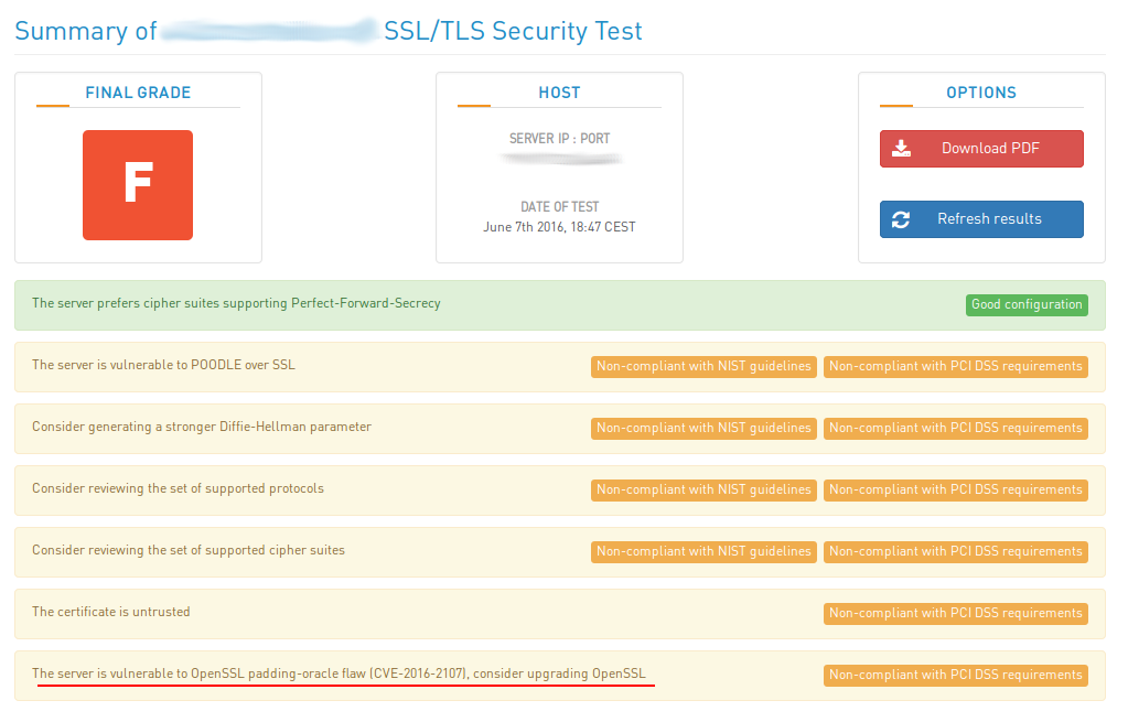 SSL/TLS Security Test by High-Tech Bridge