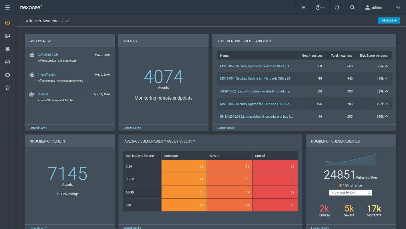 Nexpose Now 4 dash options Attacker awareness dash
