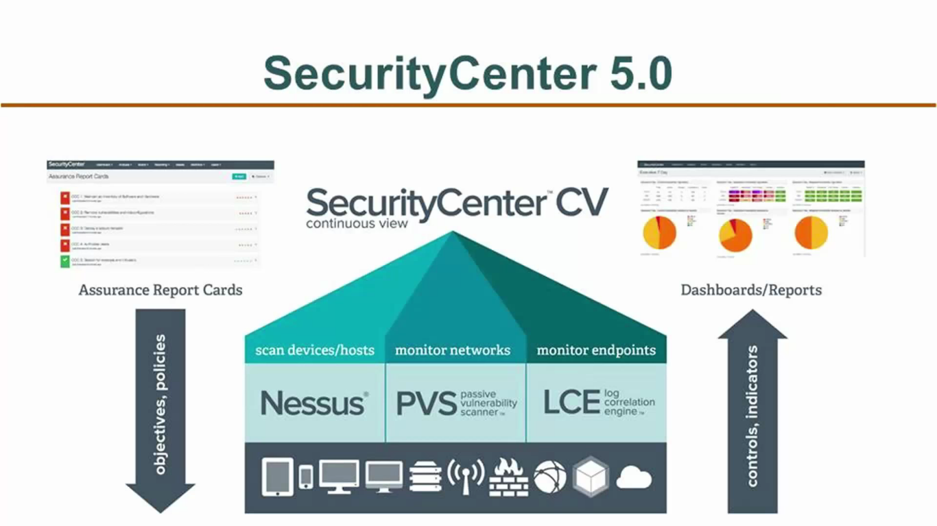 Tenable SecurityCenter 5