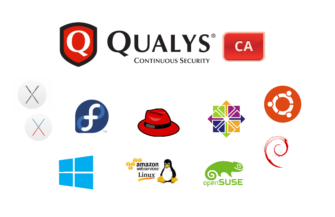 Qualys Cloud Agents logo