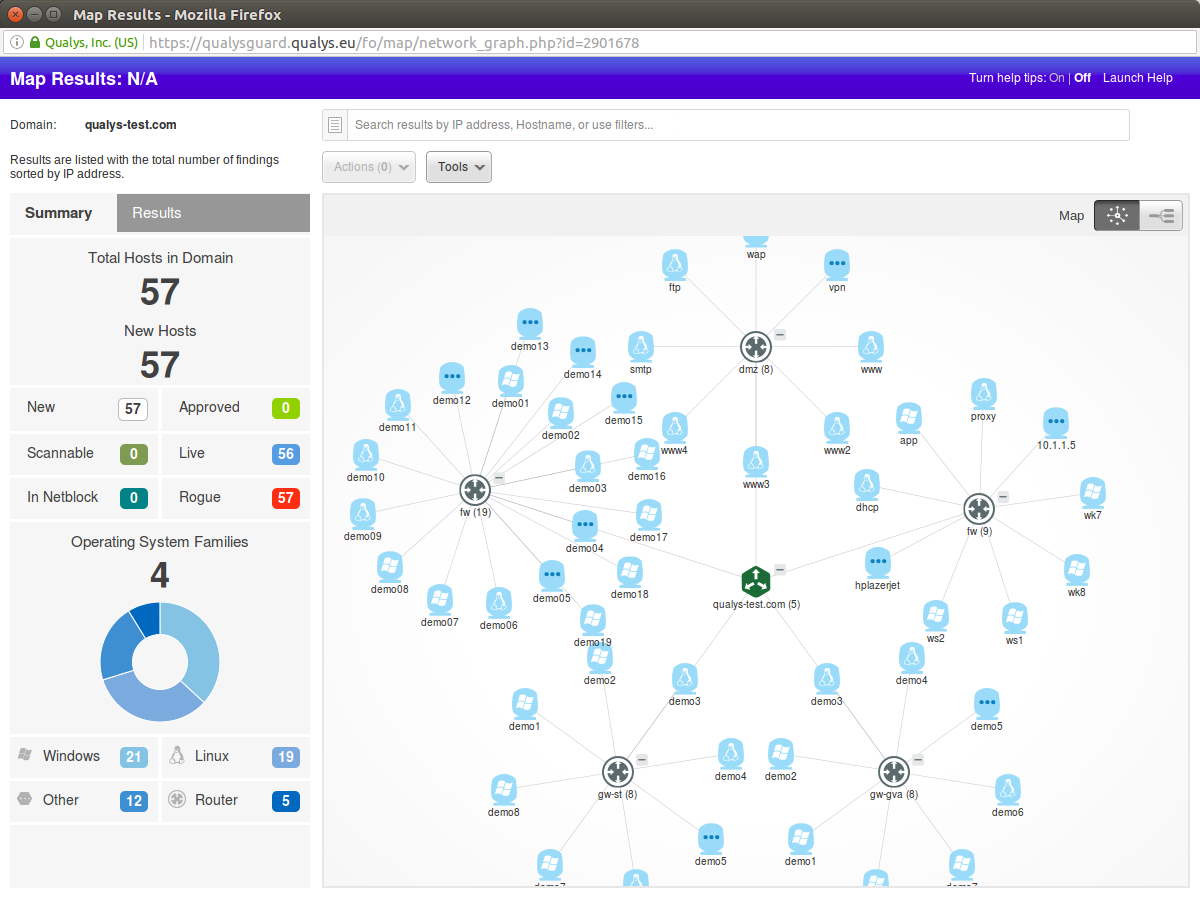 Qualys Map Example