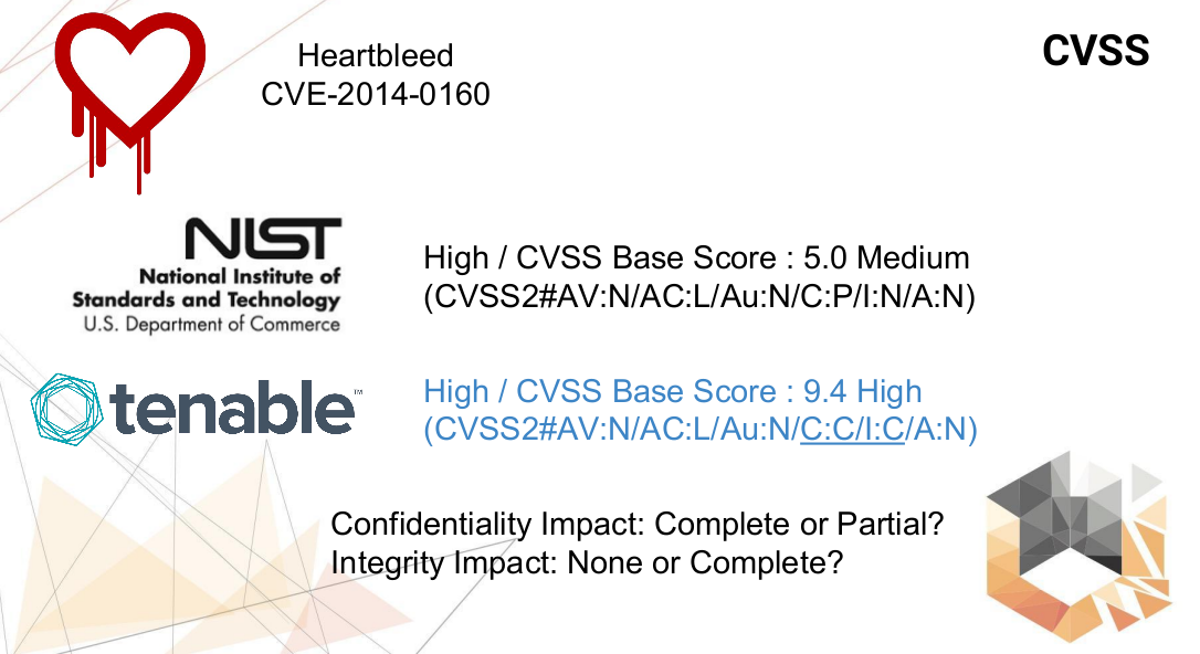 Heartbleed CVSS