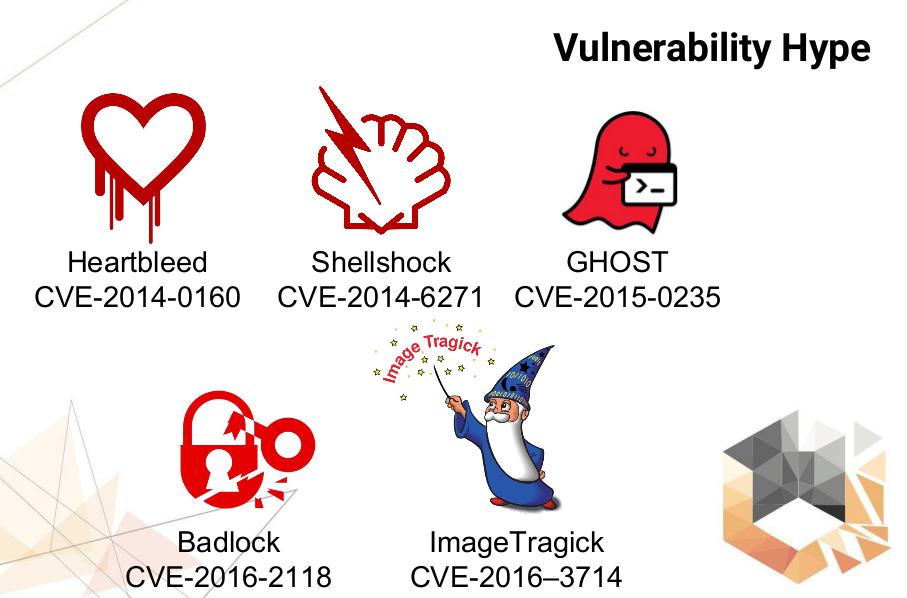 Vulnerability hype