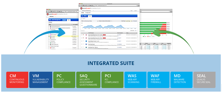 Qulays integrated suite