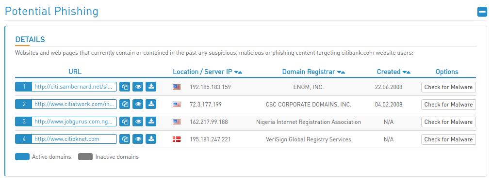 High-Tech Bridge Trademark Abuse Radar phishing