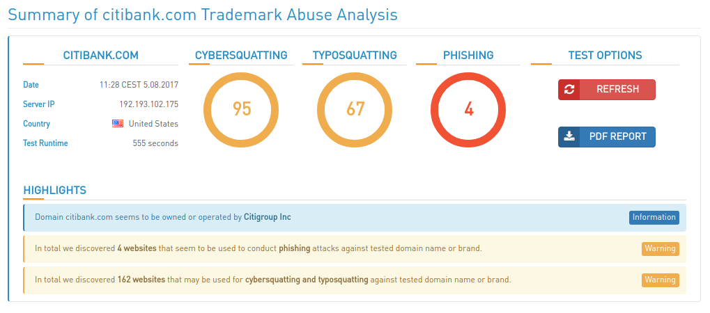 High-Tech Bridge Trademark Abuse Radar summary