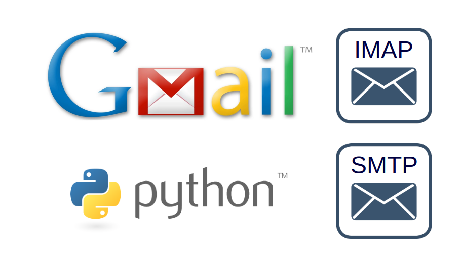 Sending and receiving emails automatically in Python