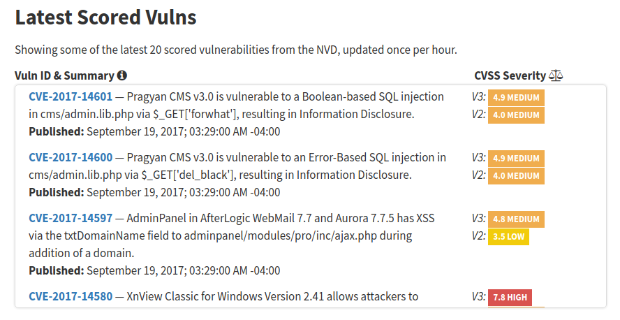 latest scored vulnerabilities