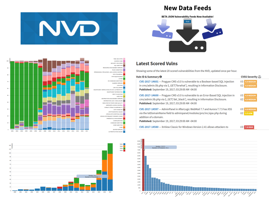 NIST NVD new site