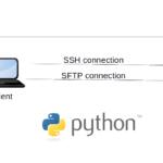 SSH, SFTP, public key authentication and python   Alexander V  Leonov