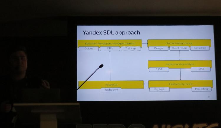 Yandex Browser SDL