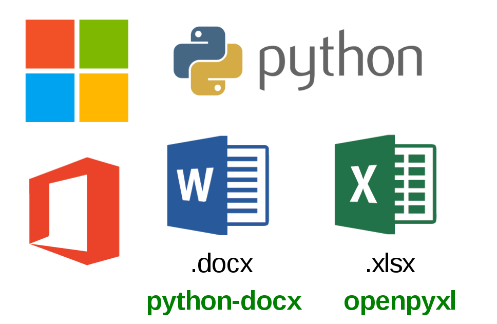 Processing MS office files with python