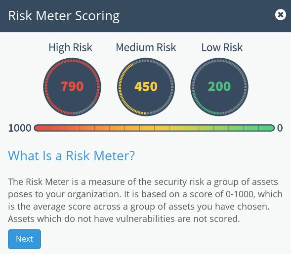 Kenna Risk Meter