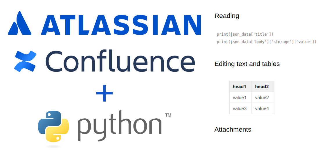 Confluence REST API for reading and updating wiki pages | Alexander
