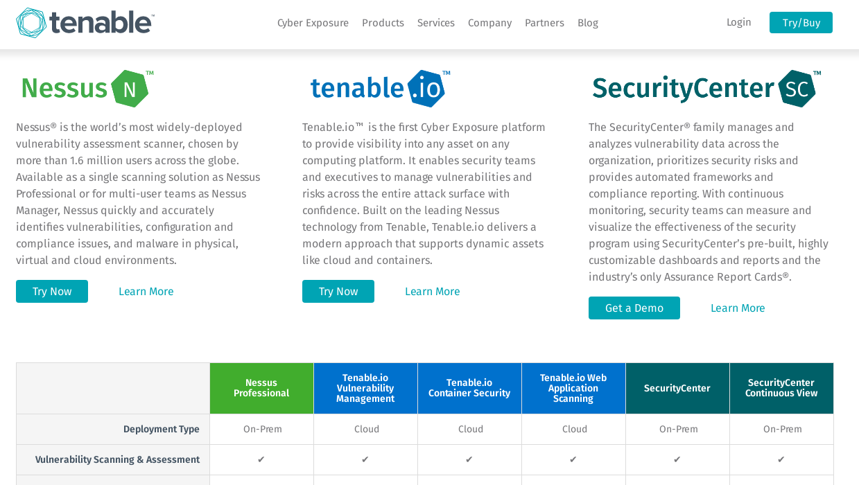 Tenable products