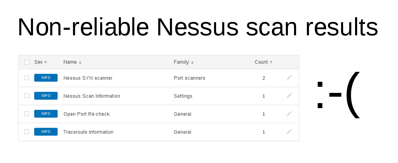 Non-reliable Nessus scan results
