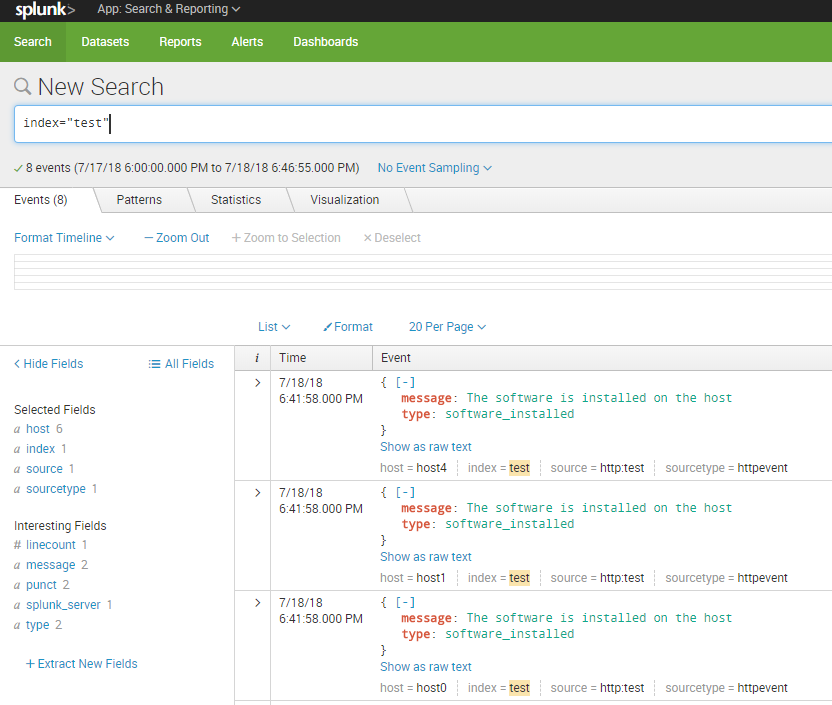 Created events in Splunk