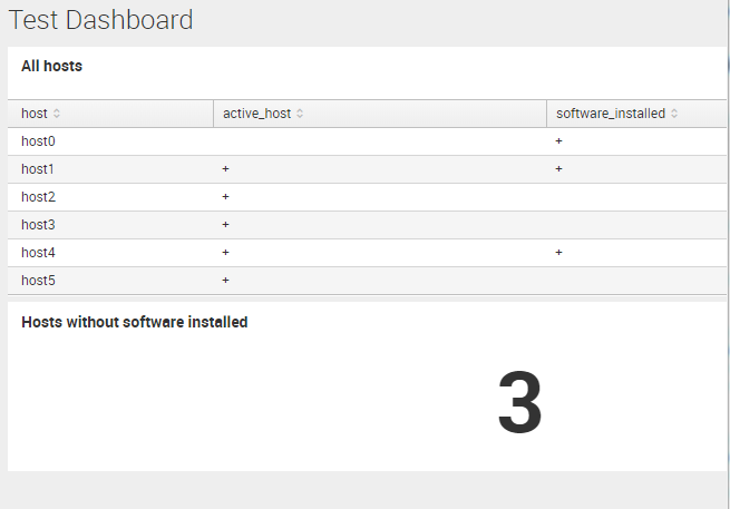 Hosts without software installed