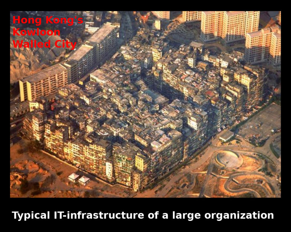 Typical IT-infrastructure of a large organization