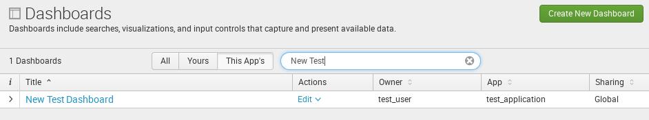Splunk Dashboard edited via API