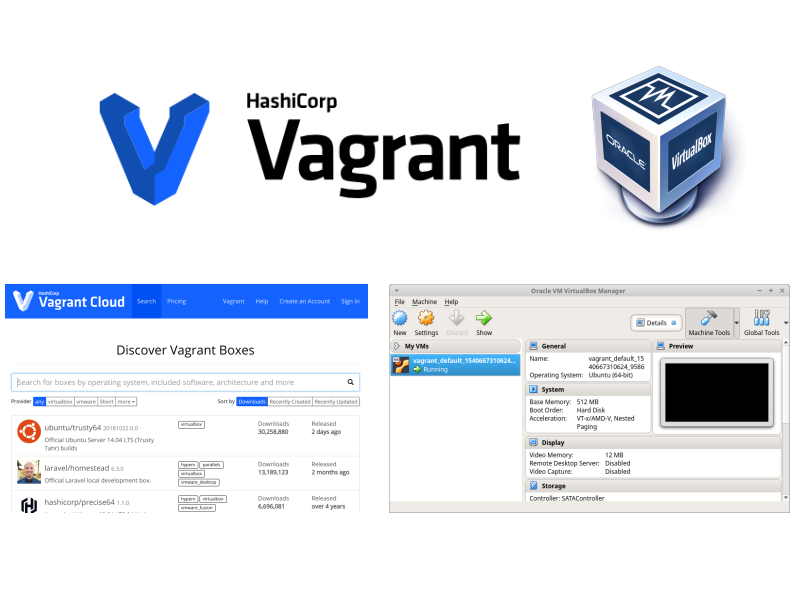 Vagrant and Oracle VirtualBox
