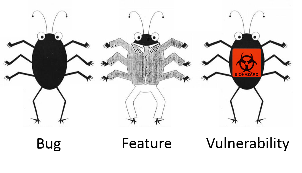 Bug, feature and vulnerability
