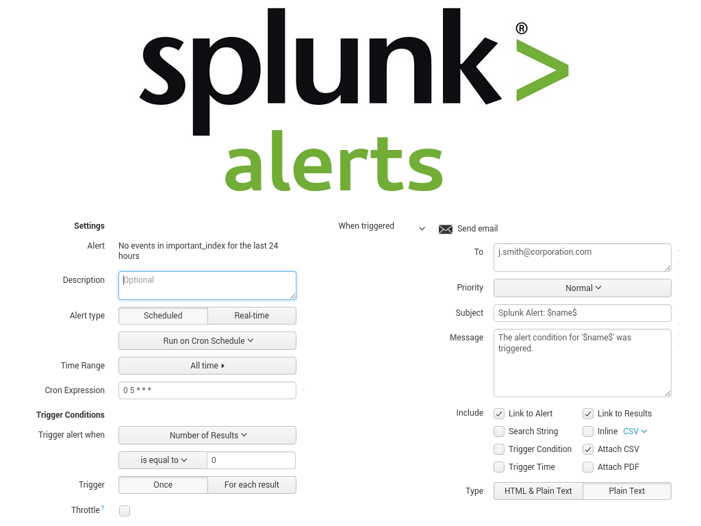 Creating Splunk Alerts using API