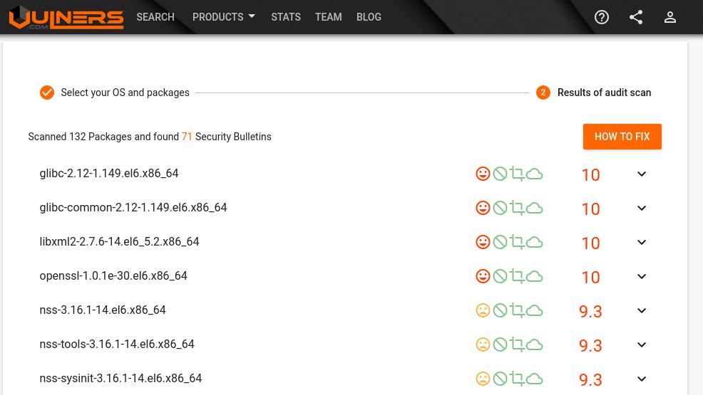 Docker CentOS 6.6 vulnerabilities