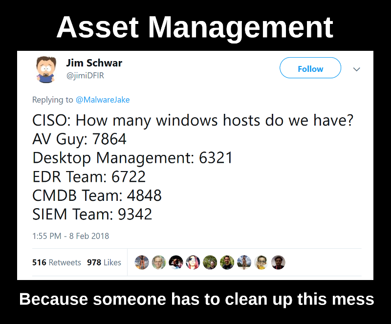 Asset Management. Because someone has to clean up this mess.