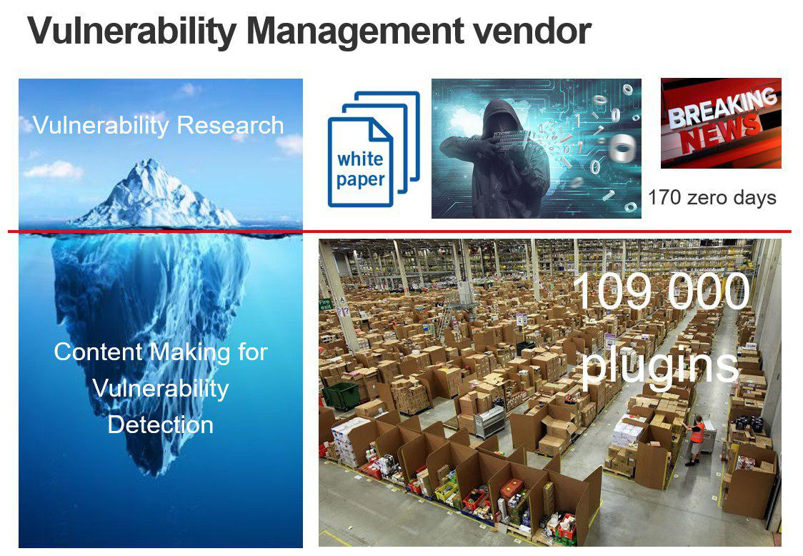 Vulnerability Research is the tip of the iceberg