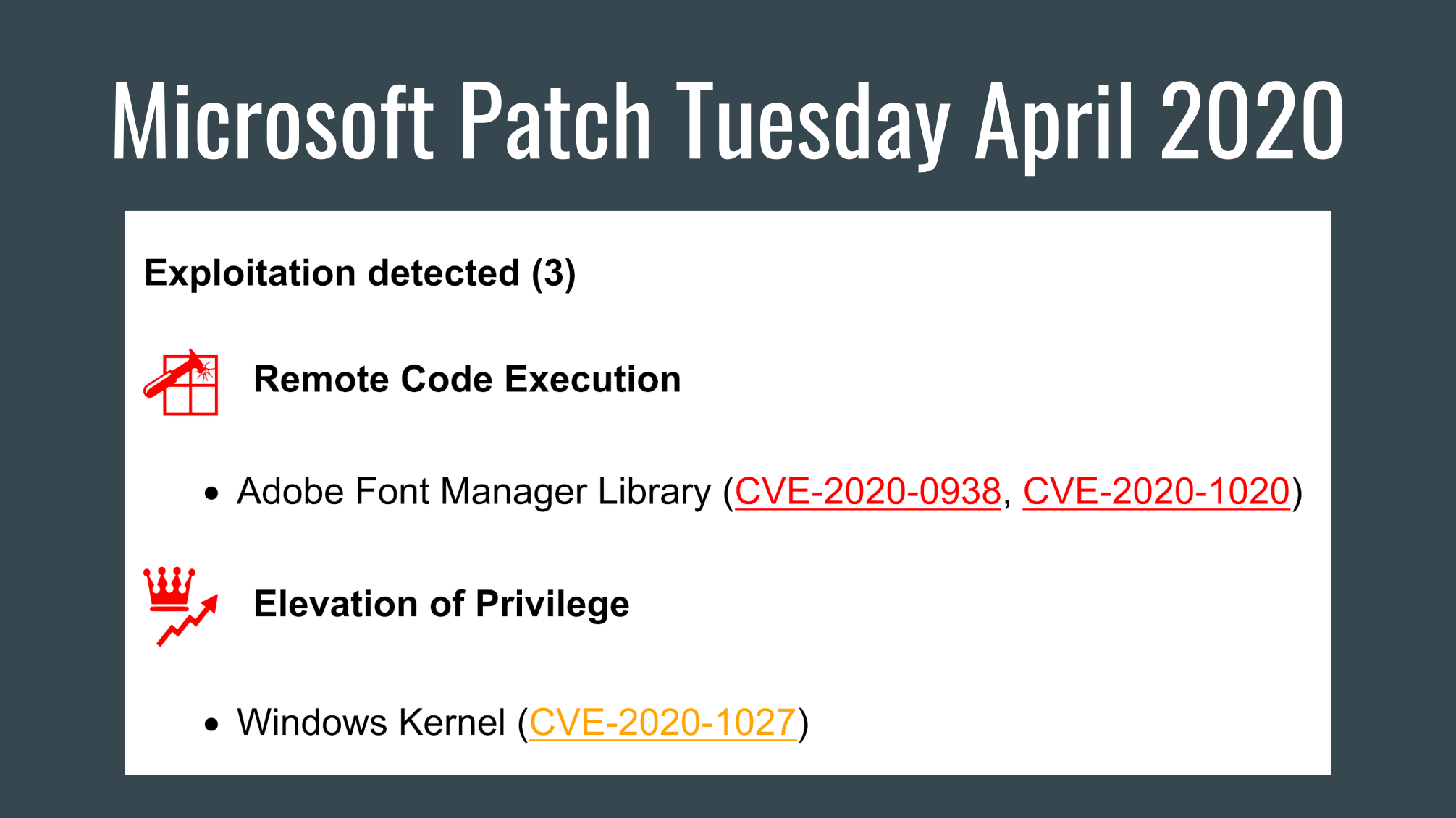 Microsoft Patch Tuesday April 2020: my classification script, confusing RCE in Adobe Type Manager and updates for older vulnerabilities