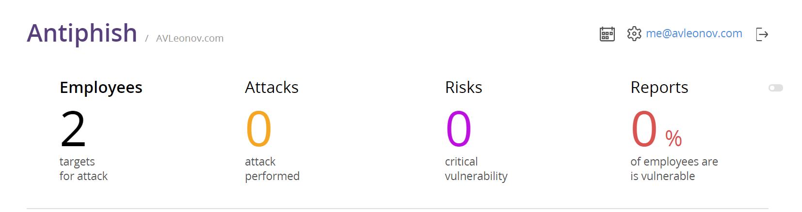 Antiphish dashboard: Employees, Attacks, Risks, Repors