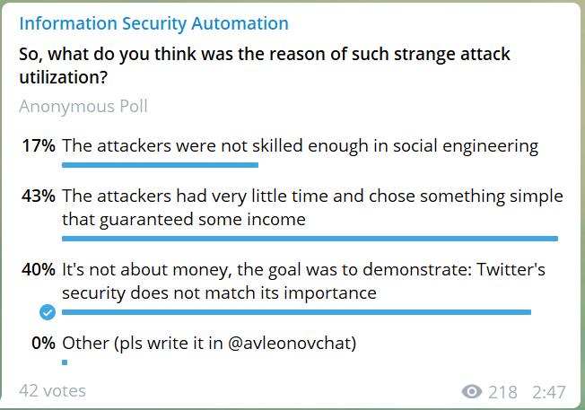 Weird attack on Twitter poll