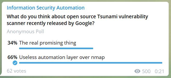 Google Tsunami poll