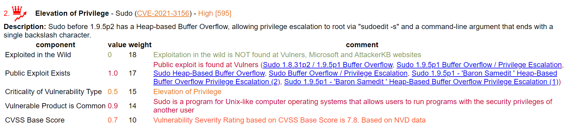 Elevation of Privilege - Sudo (CVE-2021-3156) - High [595]